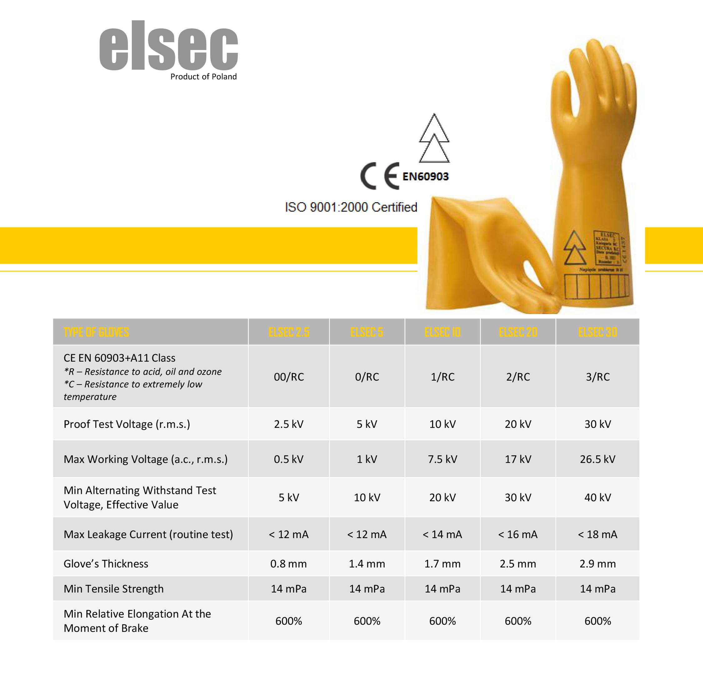 elsec sarung tangan listrik 2kv